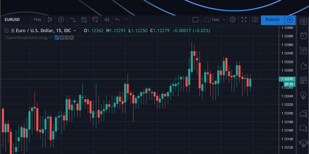 trading view applicazione